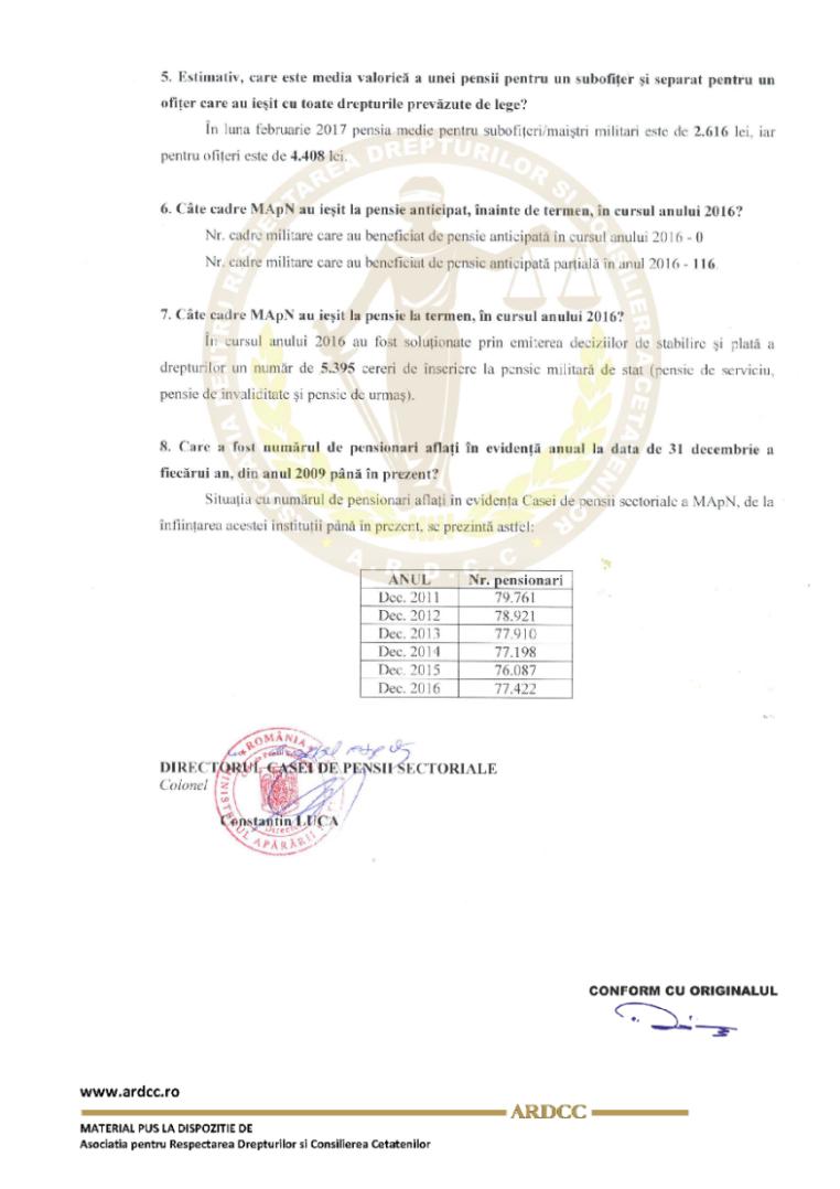 Raspuns CASA-DE-PENSII-SECTORIALĂ-A-MApN